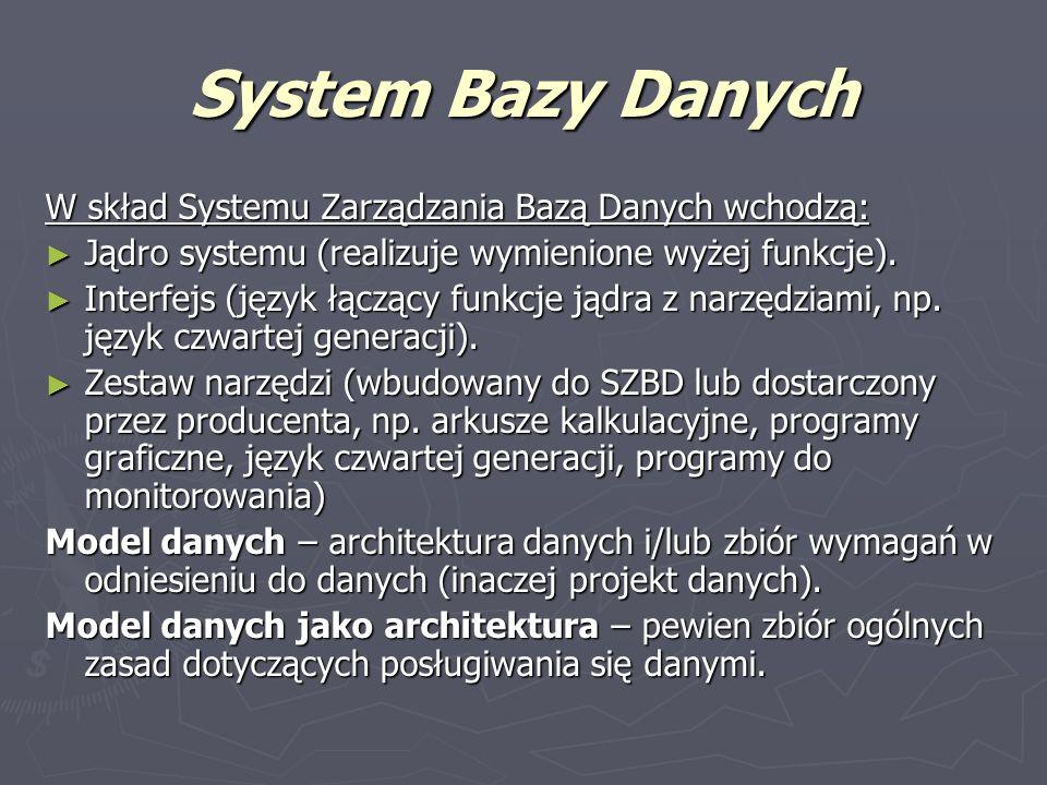 System Bazy Danych W skład Systemu Zarządzania Bazą Danych wchodzą: Jądro systemu (realizuje wymienione wyżej funkcje). Jądro systemu (realizuje wymie