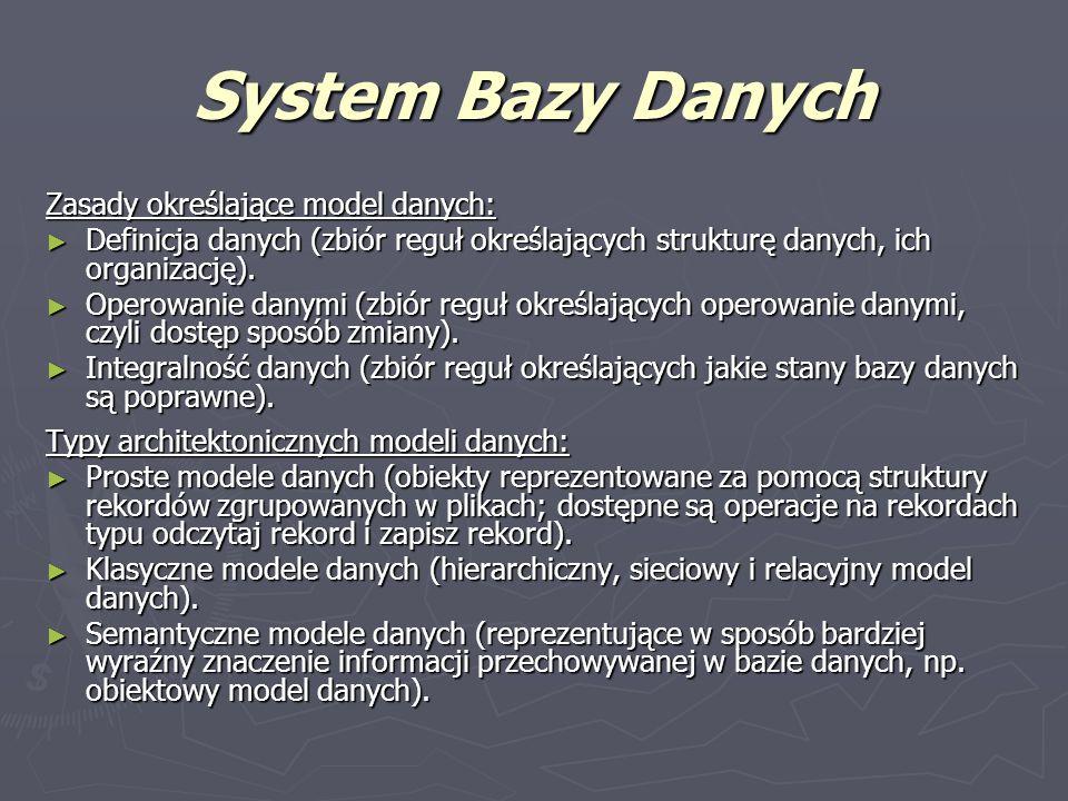 System Bazy Danych Zasady określające model danych: Definicja danych (zbiór reguł określających strukturę danych, ich organizację). Definicja danych (