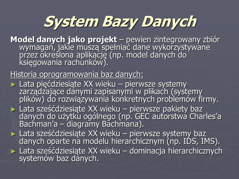 System Bazy Danych Model danych jako projekt – pewien zintegrowany zbiór wymagań, jakie muszą spełniać dane wykorzystywane przez określona aplikację (
