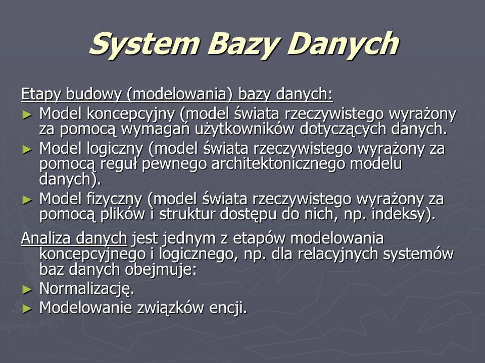 System Bazy Danych Etapy budowy (modelowania) bazy danych: Model koncepcyjny (model świata rzeczywistego wyrażony za pomocą wymagań użytkowników dotyc