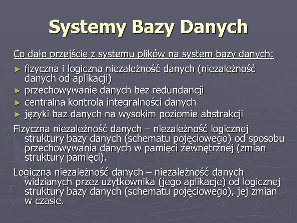 Systemy Bazy Danych Co dało przejście z systemu plików na system bazy danych: fizyczna i logiczna niezależność danych (niezależność danych od aplikacj