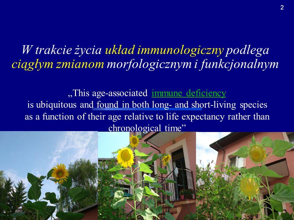13 Grupy schorzeń autoimmunizacyjnych występujących u ludzi starszych GrupaChorobyObraz kliniczny 1.