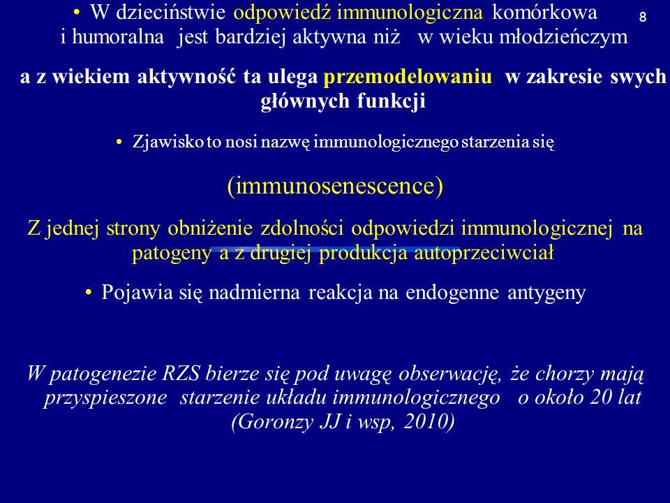 9 Funkcjonalne rozregulowanie limfocytów T - marker immunosenescence Rozregulowanie zdolności przekazywania sygnału między komórkami Obniżona zdolność do produkcji efektorowych limfokin Ubytek różnorodności receptorów komórek T (TcR) rozpoznających antygeny Obniżenie aktywności cytotoksycznej Natural Killer T-cells (NKTs)Natural Killer T-cells Upośledzenie proliferacji w odpowiedzi na stymulację antygenową Akumulacja i klonalna ekspansja komórek pamięci i komórek efektorowych Uszkodzona odpowiedź immunologiczna w stosunku do patogenów wirusowych szczególnie przez komórki T cytotoxic CD8+ Zmiany profilu cytokin przez wzrost cytokin prozapalnych u starszych ludzi wzrost stężenia TNF; interleukiny 6; zmniejszone stężenie interleukiny 2 - osłabione wygaszanie reakcji immunologicznej (około 60-70 rż) Weng, N.