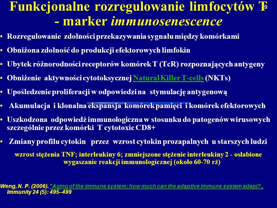 30 Zapalenia mięśni u osób starszych- leczenie Glikokortykosteroidy Metotreksat Immunoglobuliny dożylnie Starsi gorzej odpowiadają na leczenie, gorsze rokowanie, wyższy odsetek śmiertelności
