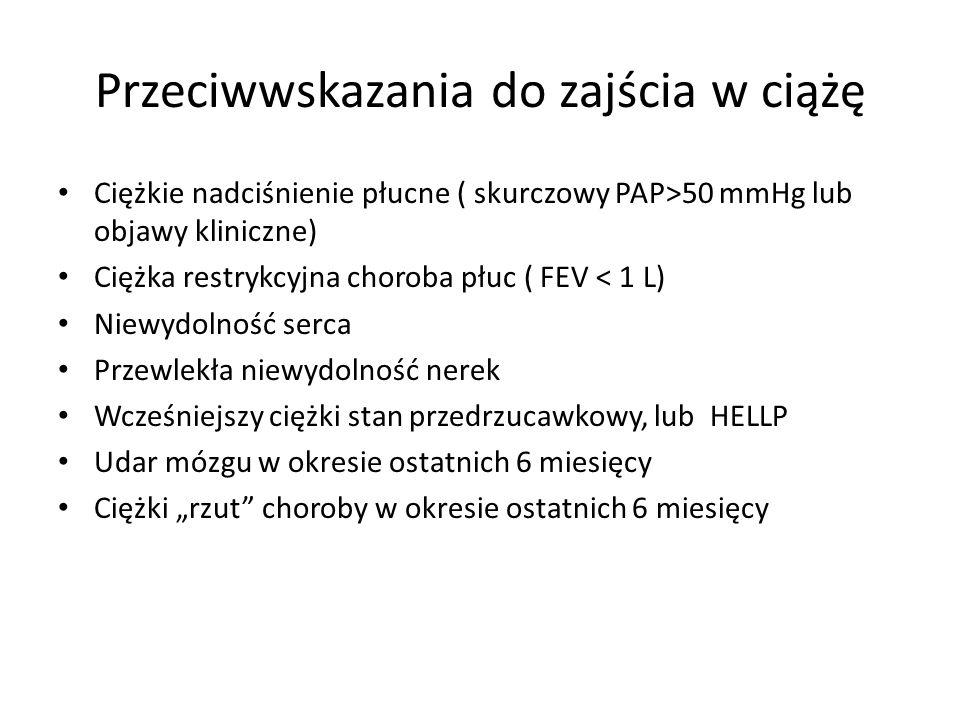 Przeciwwskazania do zajścia w ciążę Ciężkie nadciśnienie płucne ( skurczowy PAP>50 mmHg lub objawy kliniczne) Ciężka restrykcyjna choroba płuc ( FEV <