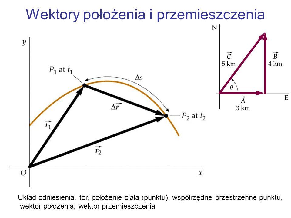 Wektory położenia i przemieszczenia Układ odniesienia, tor, położenie ciała (punktu), współrzędne przestrzenne punktu, wektor położenia, wektor przemi