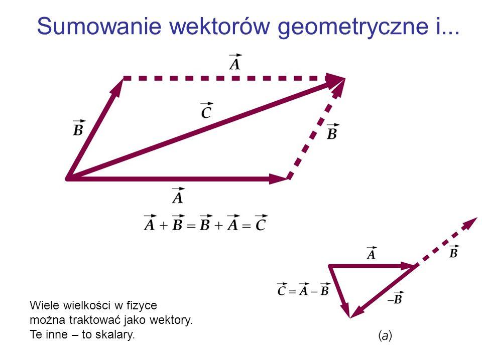 Sumowanie wektorów geometryczne i... Wiele wielkości w fizyce można traktować jako wektory. Te inne – to skalary.