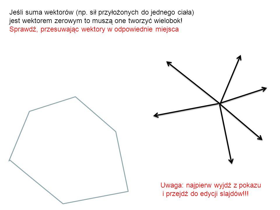 Jeśli suma wektorów (np. sił przyłożonych do jednego ciała) jest wektorem zerowym to muszą one tworzyć wielobok! Sprawdź, przesuwając wektory w odpowi