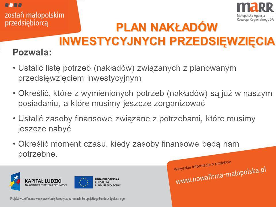PLAN NAKŁADÓW INWESTYCYJNYCH PRZEDSIĘWZIĘCIA Pozwala: Ustalić listę potrzeb (nakładów) związanych z planowanym przedsięwzięciem inwestycyjnym Określić