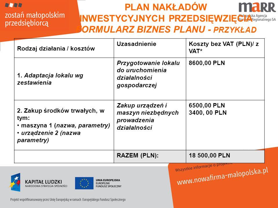 PLAN NAKŁADÓW INWESTYCYJNYCH PRZEDSIĘWZIĘCIA FORMULARZ BIZNES PLANU - PRZYKŁAD Rodzaj działania / kosztów UzasadnienieKoszty bez VAT (PLN)/ z VAT* 1.