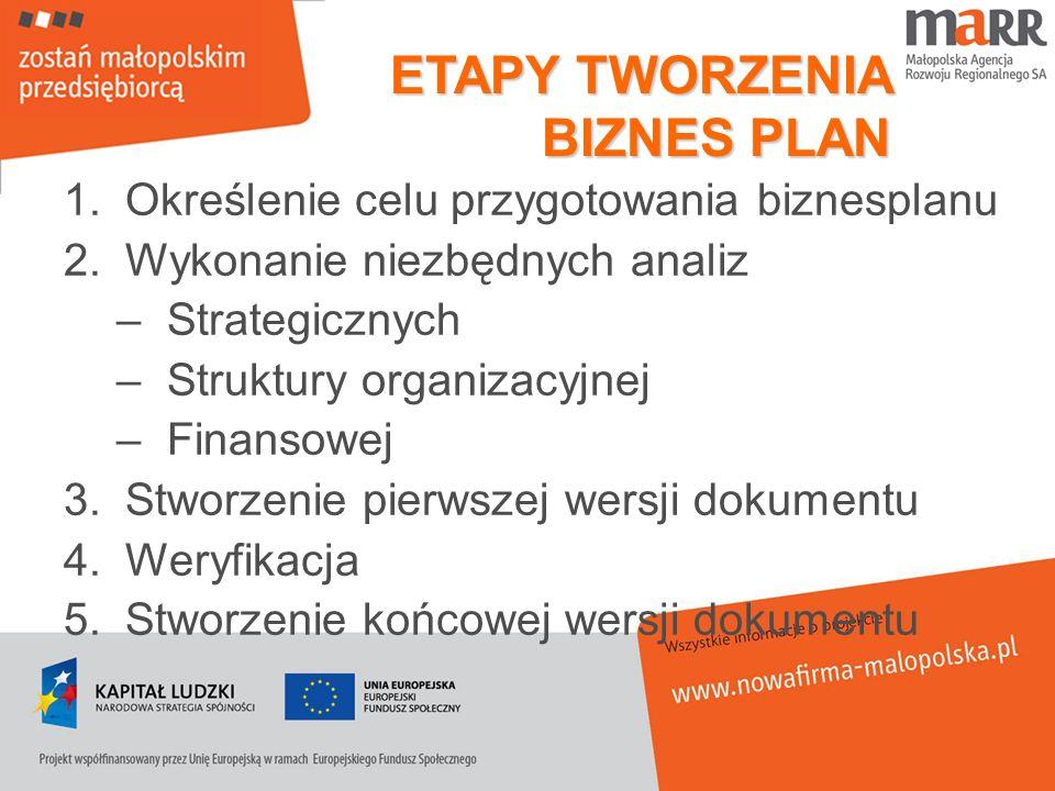1.Określenie celu przygotowania biznesplanu 2.Wykonanie niezbędnych analiz –Strategicznych –Struktury organizacyjnej –Finansowej 3.Stworzenie pierwsze