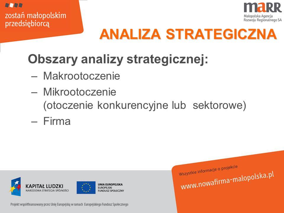 ANALIZA STRATEGICZNA Obszary analizy strategicznej: – Makrootoczenie – Mikrootoczenie (otoczenie konkurencyjne lub sektorowe) – Firma