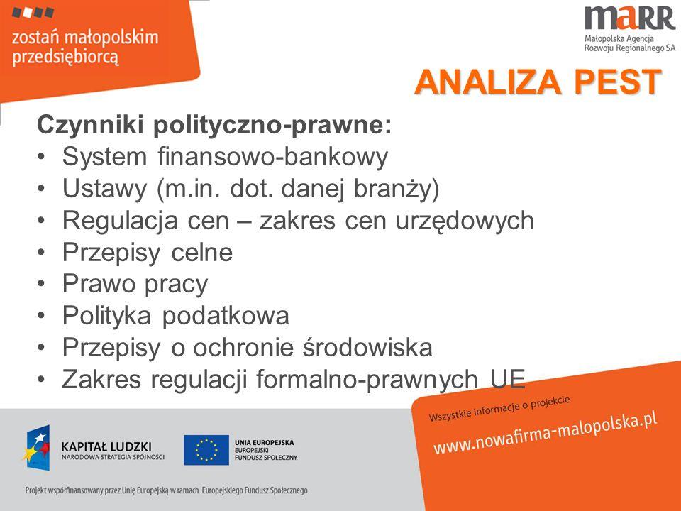 ANALIZA PEST Czynniki polityczno-prawne: System finansowo-bankowy Ustawy (m.in. dot. danej branży) Regulacja cen – zakres cen urzędowych Przepisy celn