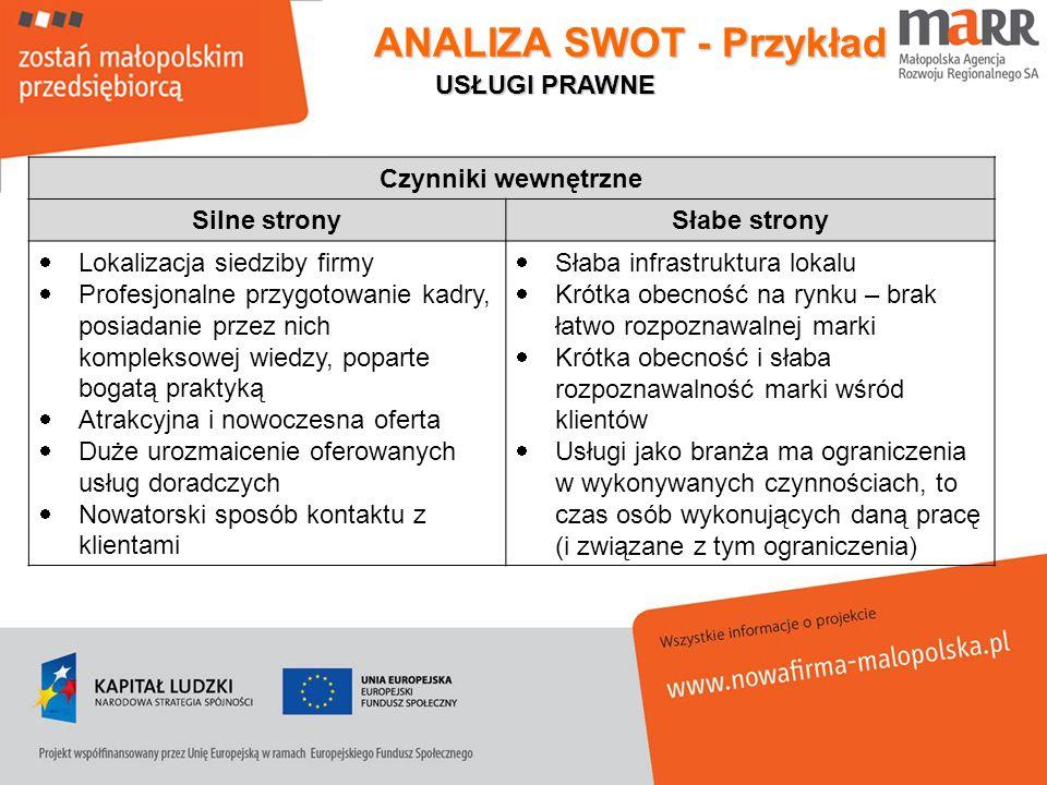 ANALIZA SWOT - Przykład Czynniki wewnętrzne Silne stronySłabe strony Lokalizacja siedziby firmy Profesjonalne przygotowanie kadry, posiadanie przez ni
