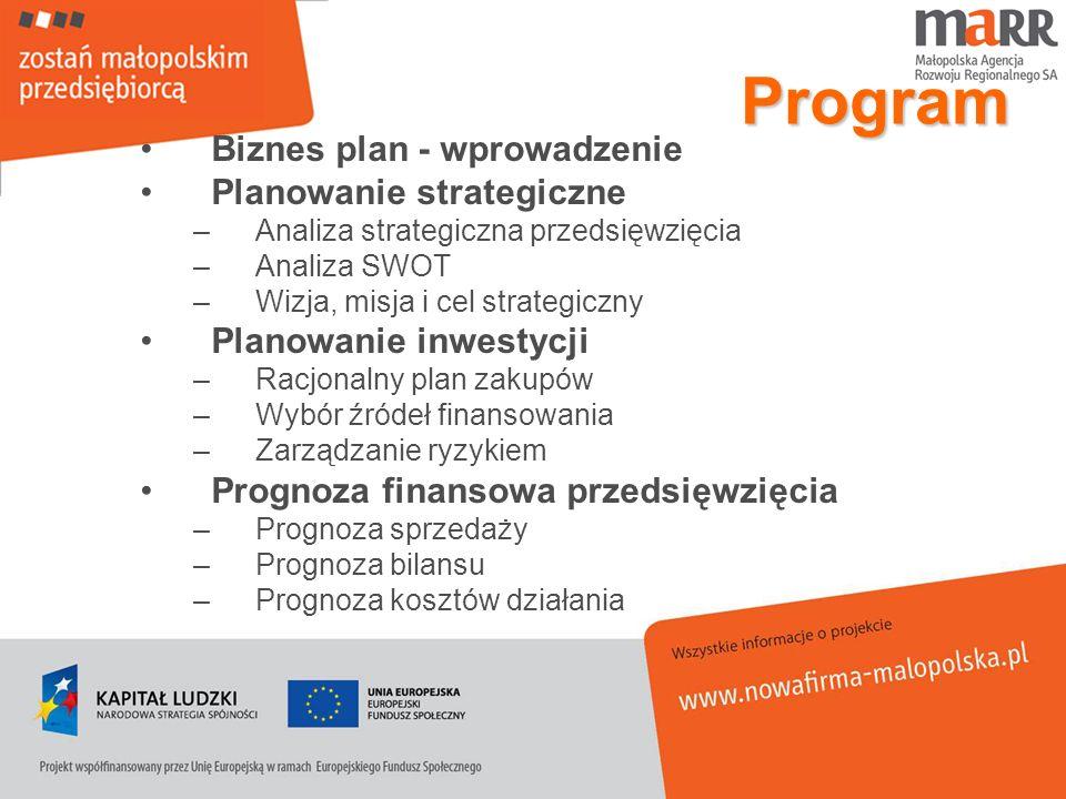 Program Biznes plan - wprowadzenie Planowanie strategiczne –Analiza strategiczna przedsięwzięcia –Analiza SWOT –Wizja, misja i cel strategiczny Planow