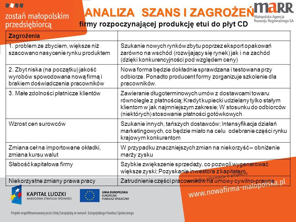 ANALIZA SZANS I ZAGROŻEŃ firmy rozpoczynającej produkcję etui do płyt CD Zagrożenia 1. problem ze zbyciem, większe niż szacowano nasycenie rynku produ