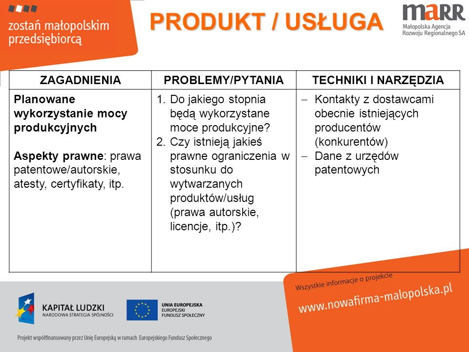 ZAGADNIENIAPROBLEMY/PYTANIATECHNIKI I NARZĘDZIA Planowane wykorzystanie mocy produkcyjnych Aspekty prawne: prawa patentowe/autorskie, atesty, certyfik
