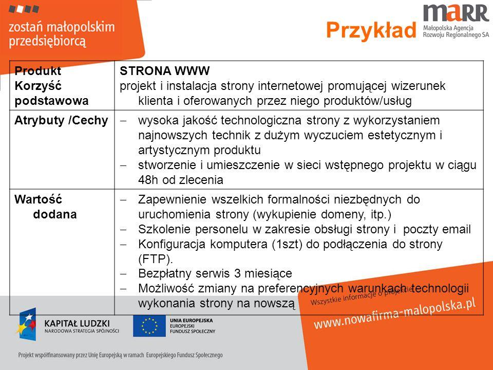 Przykład Produkt Korzyść podstawowa STRONA WWW projekt i instalacja strony internetowej promującej wizerunek klienta i oferowanych przez niego produkt