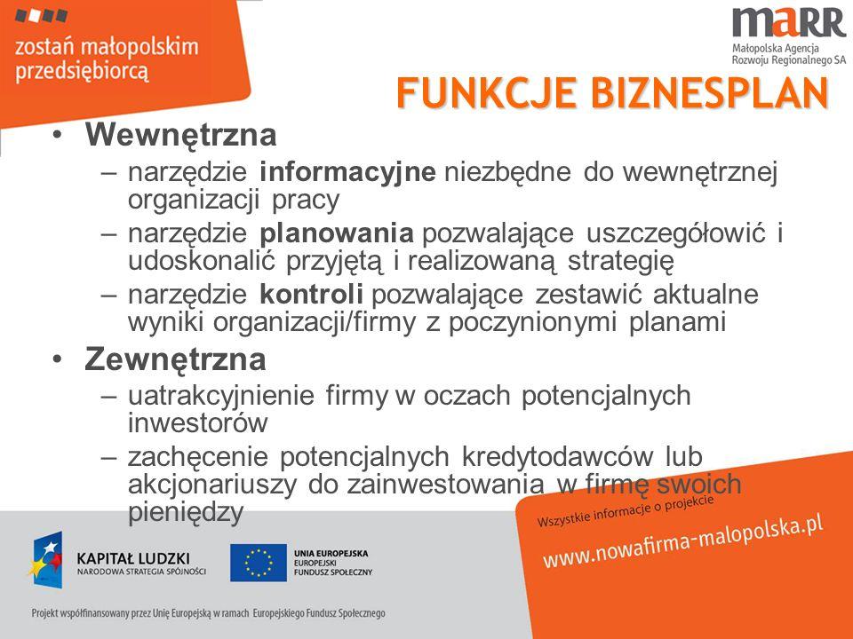 POTENCJALNY RYNEK Przykład firmy tworzącej strony www Ilość firm działających na terenie Polski na koniec 12/2005r.