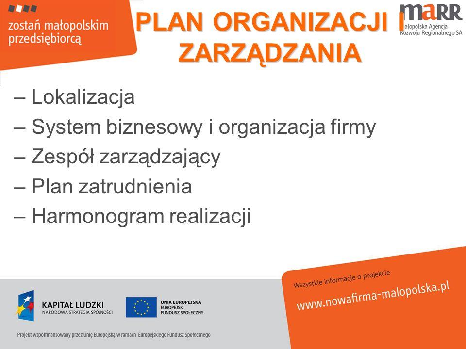–Lokalizacja –System biznesowy i organizacja firmy –Zespół zarządzający –Plan zatrudnienia –Harmonogram realizacji PLAN ORGANIZACJI I ZARZĄDZANIA