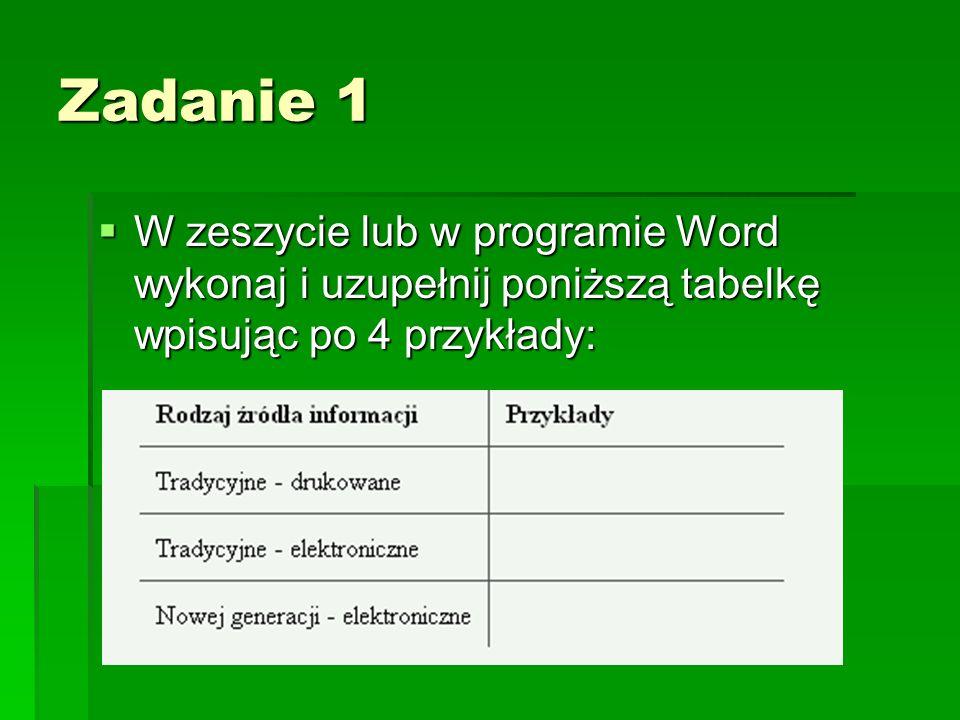 Zadanie 1 W zeszycie lub w programie Word wykonaj i uzupełnij poniższą tabelkę wpisując po 4 przykłady: W zeszycie lub w programie Word wykonaj i uzup