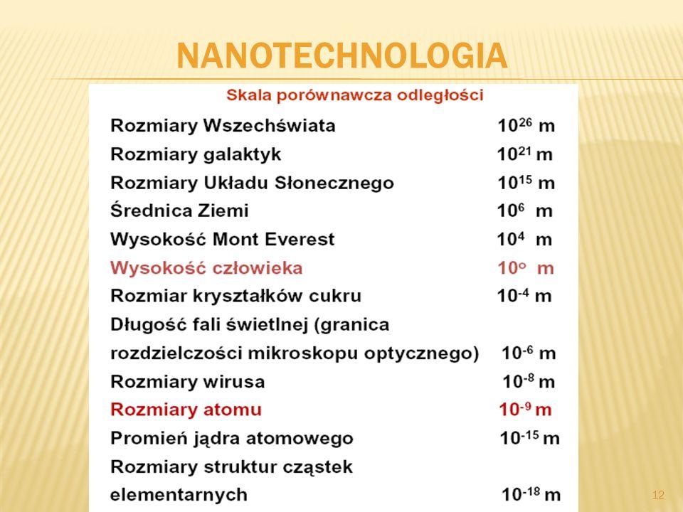 NANOTECHNOLOGIA 12