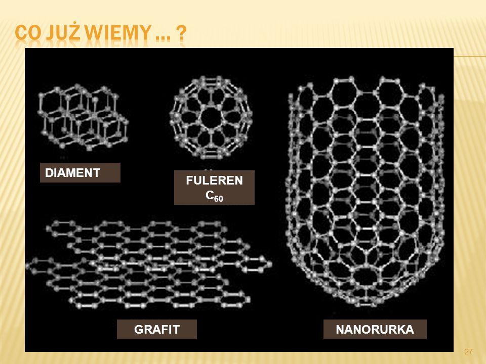 27 DIAMENT FULEREN C 60 NANORURKAGRAFIT