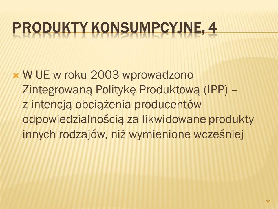W UE w roku 2003 wprowadzono Zintegrowaną Politykę Produktową (IPP) – z intencją obciążenia producentów odpowiedzialnością za likwidowane produkty inn