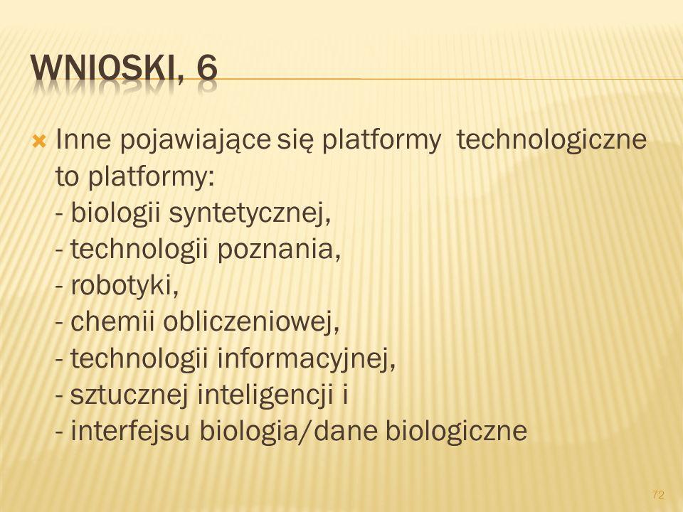 Inne pojawiające się platformy technologiczne to platformy: - biologii syntetycznej, - technologii poznania, - robotyki, - chemii obliczeniowej, - tec