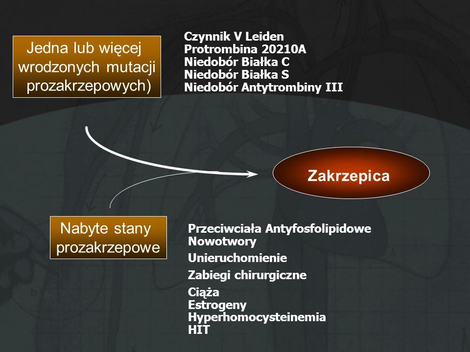 Nabyte stany prozakrzepowe Jedna lub więcej wrodzonych mutacji prozakrzepowych) Zakrzepica Czynnik V Leiden Protrombina 20210A Niedobór Białka C Niedo