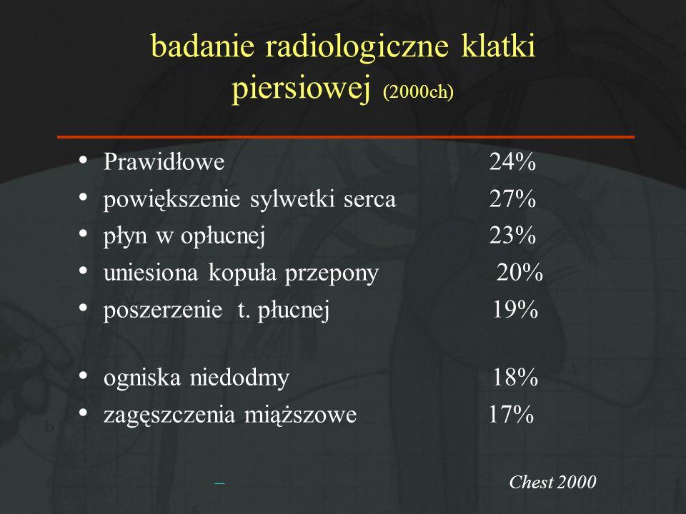 badanie radiologiczne klatki piersiowej (2000ch) Prawidłowe24% powiększenie sylwetki serca 27% płyn w opłucnej 23% uniesiona kopuła przepony 20% posze