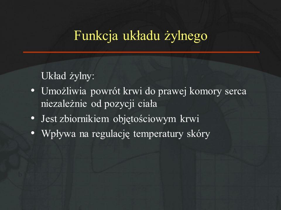 Zator jeździec - TK Nie jest dodatkowym czynnikiem obciążającym rokowanie Pruszczyk i wsp.