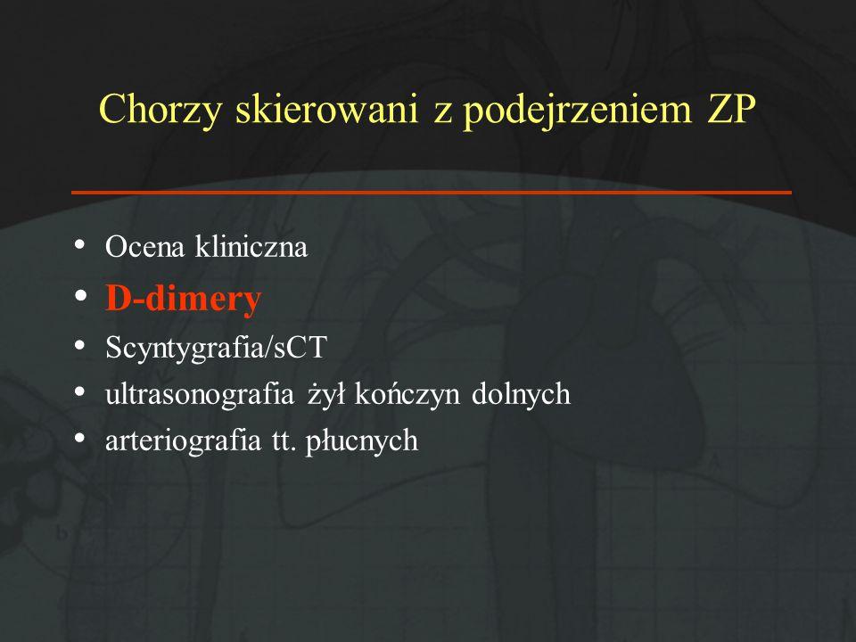 Chorzy skierowani z podejrzeniem ZP Ocena kliniczna D-dimery Scyntygrafia/sCT ultrasonografia żył kończyn dolnych arteriografia tt. płucnych