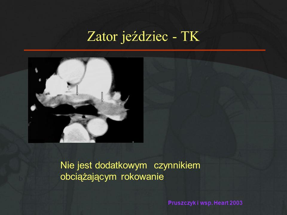 Zator jeździec - TK Nie jest dodatkowym czynnikiem obciążającym rokowanie Pruszczyk i wsp. Heart 2003