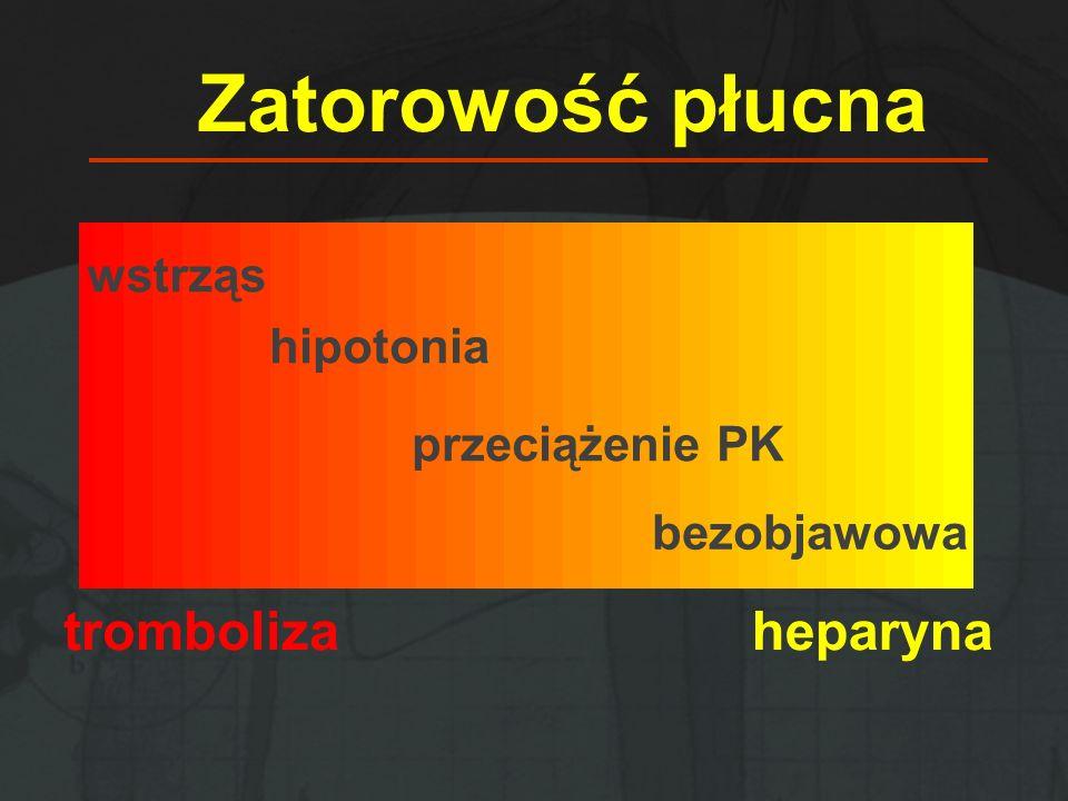 Zatorowość płucna trombolizaheparyna wstrząs hipotonia przeciążenie PK bezobjawowa
