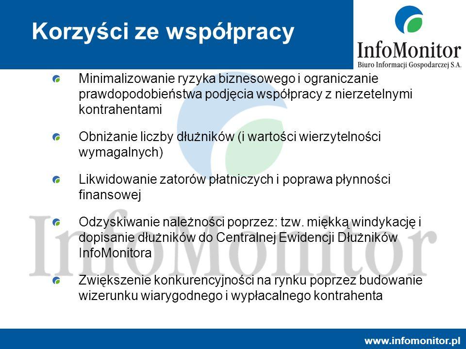 www.infomonitor.pl Korzyści ze współpracy Minimalizowanie ryzyka biznesowego i ograniczanie prawdopodobieństwa podjęcia współpracy z nierzetelnymi kon