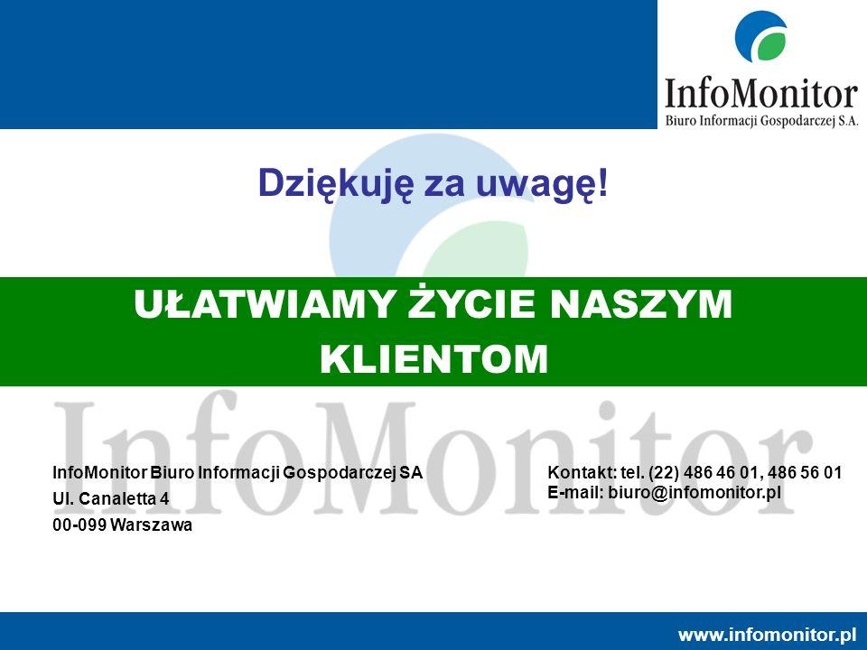 www.infomonitor.pl Dziękuję za uwagę! InfoMonitor Biuro Informacji Gospodarczej SA Ul. Canaletta 4 00-099 Warszawa Kontakt: tel. (22) 486 46 01, 486 5