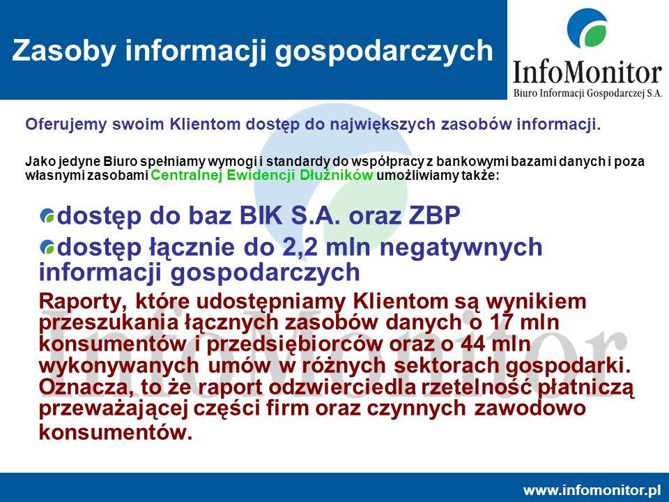 www.infomonitor.pl Zasoby informacji gospodarczych Oferujemy swoim Klientom dostęp do największych zasobów informacji. Jako jedyne Biuro spełniamy wym