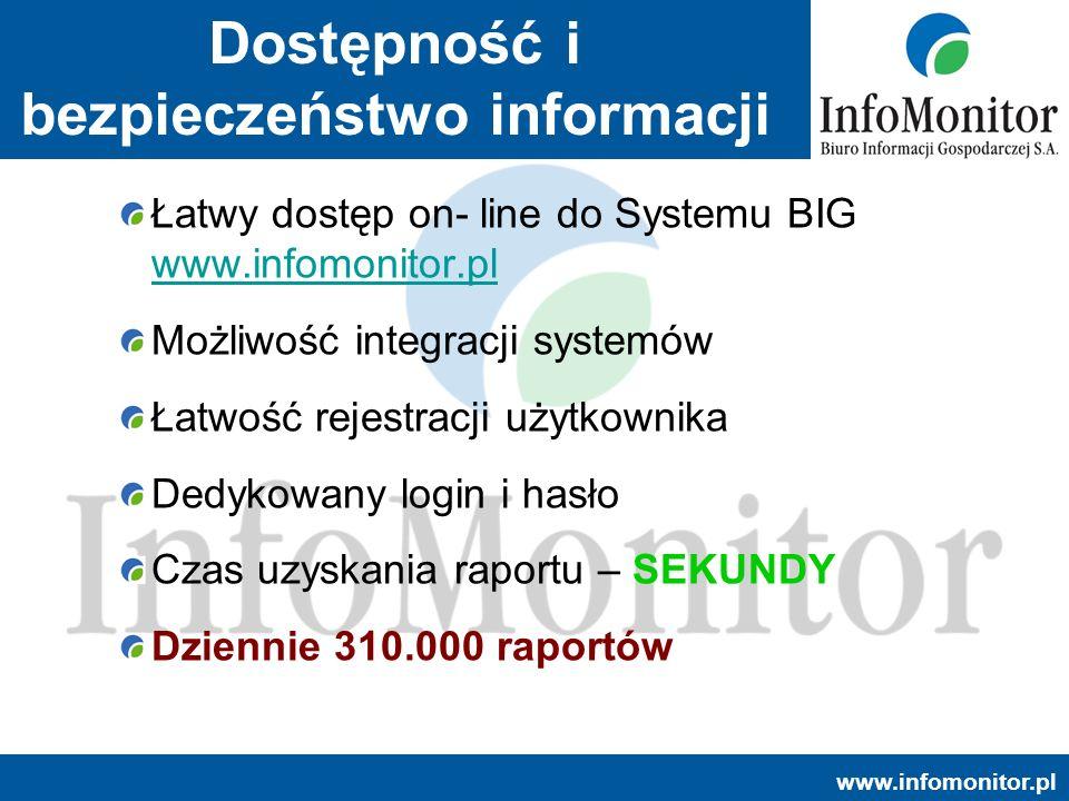 www.infomonitor.pl Dostępność i bezpieczeństwo informacji Łatwy dostęp on- line do Systemu BIG www.infomonitor.pl www.infomonitor.pl Możliwość integra