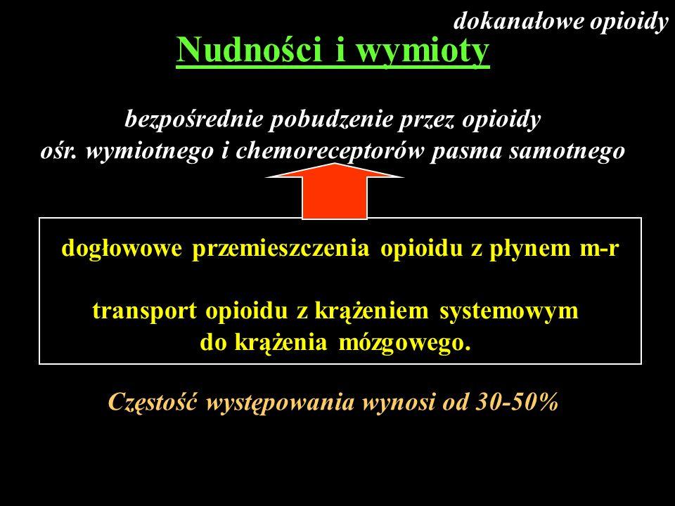 Nudności i wymioty bezpośrednie pobudzenie przez opioidy ośr. wymiotnego i chemoreceptorów pasma samotnego Częstość występowania wynosi od 30-50% doka