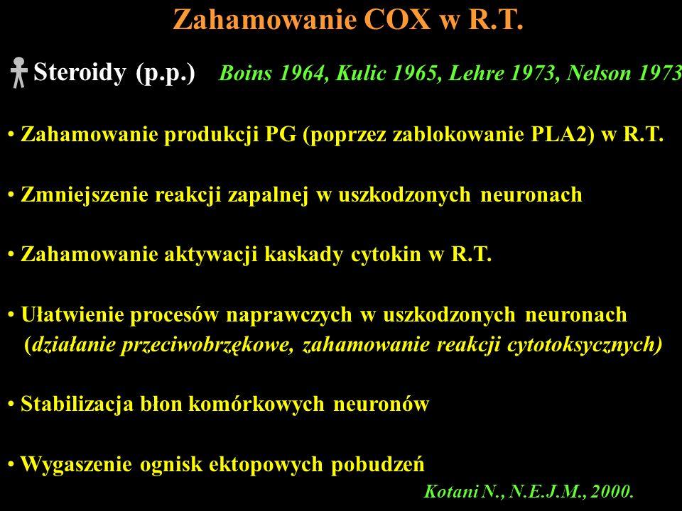 Zahamowanie COX w R.T. Steroidy (p.p.) – Boins 1964, Kulic 1965, Lehre 1973, Nelson 1973 Zahamowanie produkcji PG (poprzez zablokowanie PLA2) w R.T. Z