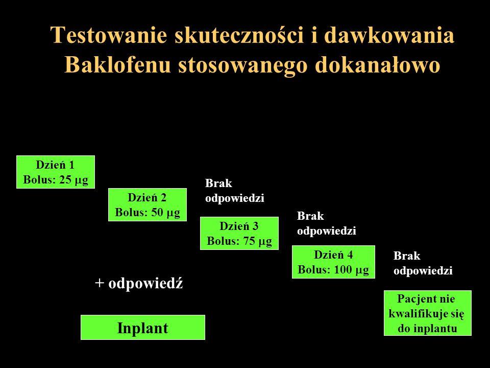 Testowanie skuteczności i dawkowania Baklofenu stosowanego dokanałowo Dzień 1 Bolus: 25 g Dzień 2 Bolus: 50 g Dzień 3 Bolus: 75 g Dzień 4 Bolus: 100 g