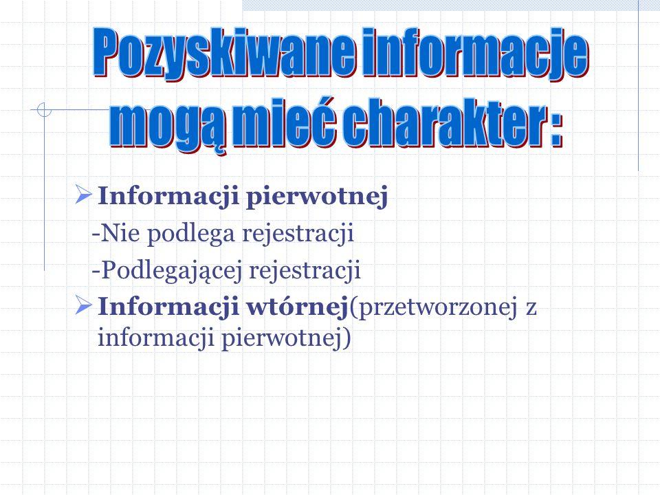 Informacji pierwotnej -Nie podlega rejestracji -Podlegającej rejestracji Informacji wtórnej(przetworzonej z informacji pierwotnej)