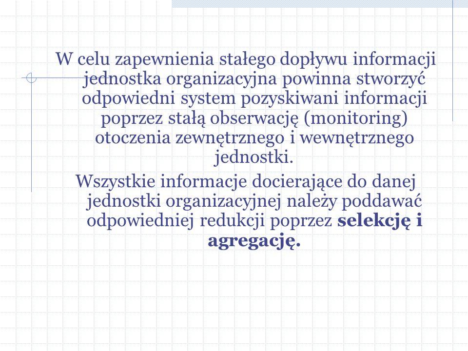 W celu zapewnienia stałego dopływu informacji jednostka organizacyjna powinna stworzyć odpowiedni system pozyskiwani informacji poprzez stałą obserwac