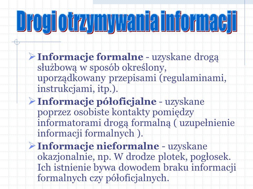 Informacje formalne - uzyskane drogą służbową w sposób określony, uporządkowany przepisami (regulaminami, instrukcjami, itp.). Informacje półoficjalne