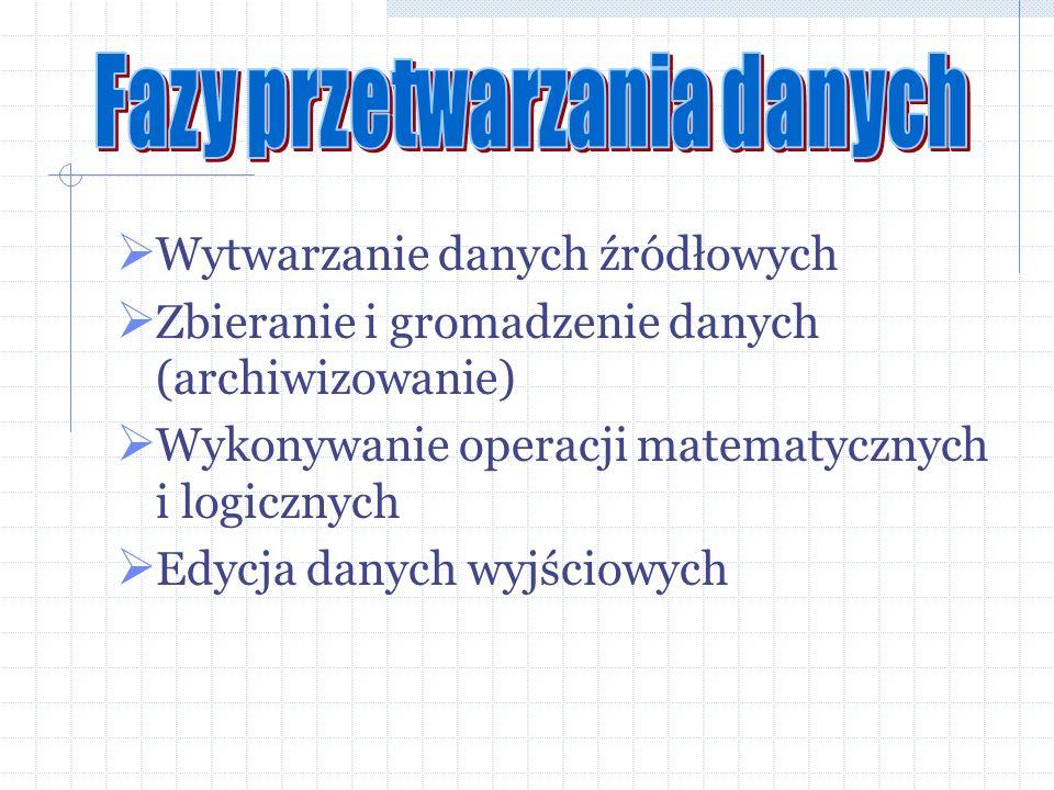 Wytwarzanie danych źródłowych Zbieranie i gromadzenie danych (archiwizowanie) Wykonywanie operacji matematycznych i logicznych Edycja danych wyjściowy
