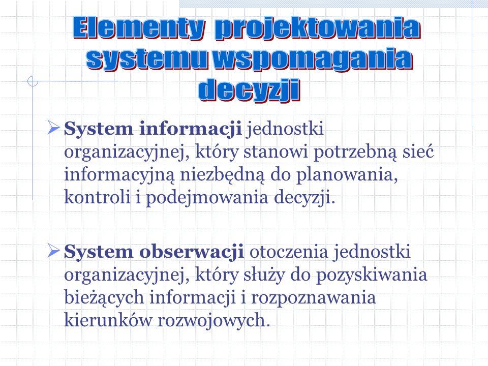 System informacji jednostki organizacyjnej, który stanowi potrzebną sieć informacyjną niezbędną do planowania, kontroli i podejmowania decyzji. System