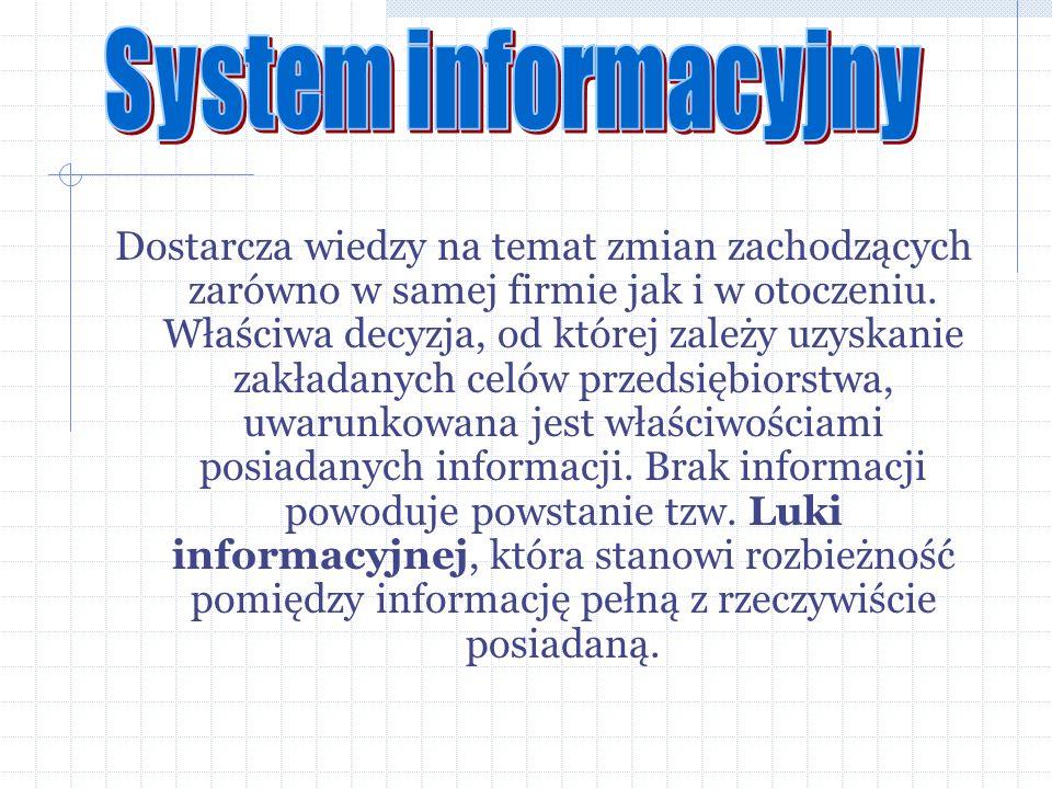 Musi być dostosowany do potrzeb i obejmować wszystkie dziedziny działalności jednostki organizacyjnej, szczeble zarządzania; Musi dostarczać informacji kompleksowych i aktualnych; Musi dostarczać informacji tym, którzy jej potrzebują w formie nadającej się do bezpośredniego użytku (bez przetwarzania) i najdogodniejszej dla podjęcia decyzji;