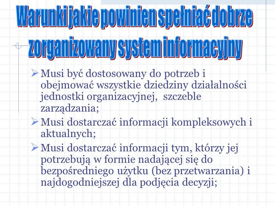 Musi być dostosowany do potrzeb i obejmować wszystkie dziedziny działalności jednostki organizacyjnej, szczeble zarządzania; Musi dostarczać informacj