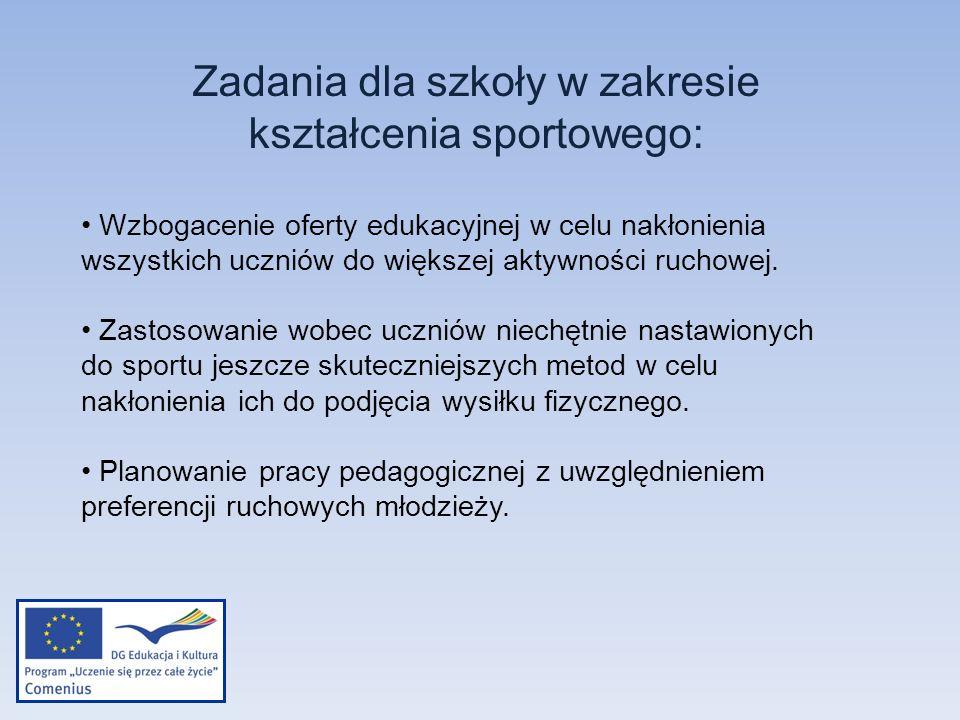 Zadania dla szkoły w zakresie kształcenia sportowego: Wzbogacenie oferty edukacyjnej w celu nakłonienia wszystkich uczniów do większej aktywności ruch
